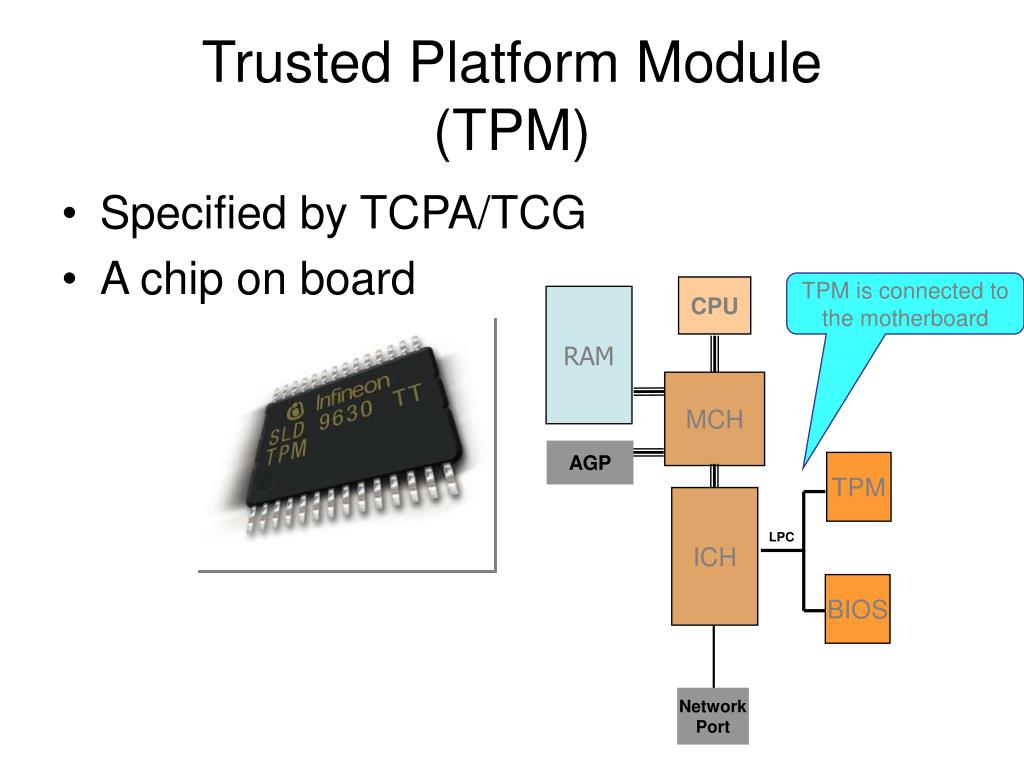 TPM is connected to the motherboard