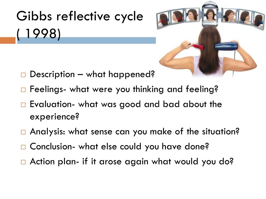 Gibbs Reflective Cycle Essays