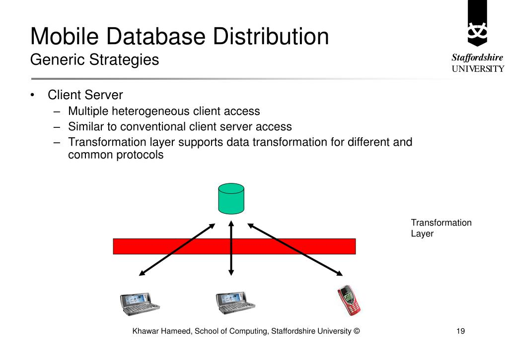 Mobile Database Distribution