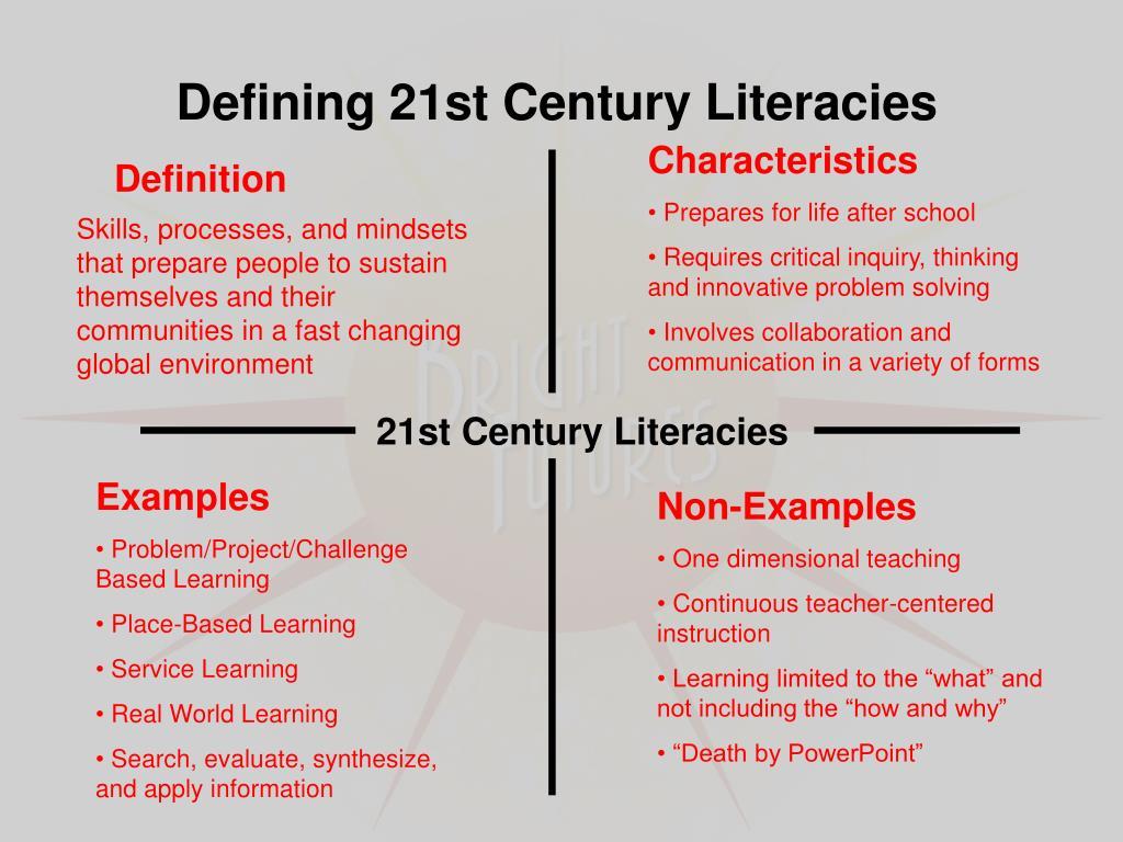 Defining 21st Century Literacies