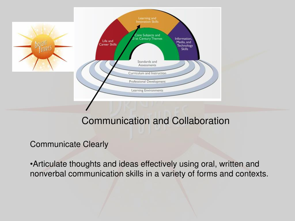 Communication and Collaboration