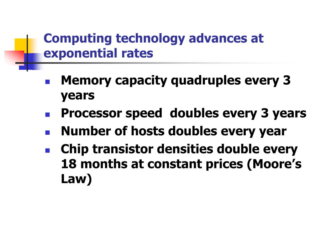 Computing technology advances at exponential rates