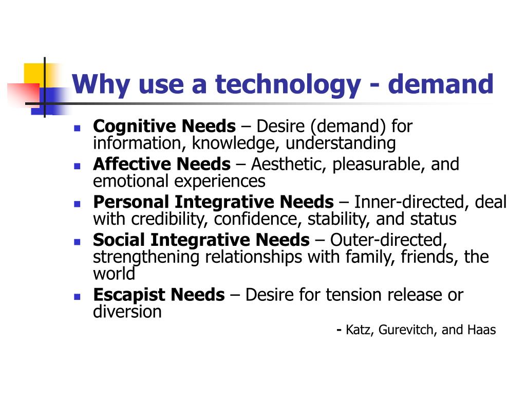 Why use a technology - demand