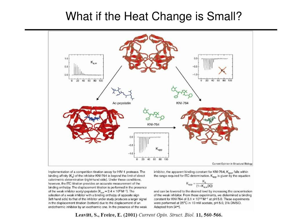 What if the Heat Change is Small?