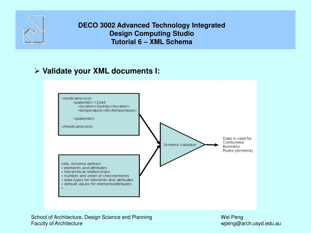 Validate your XML documents I: