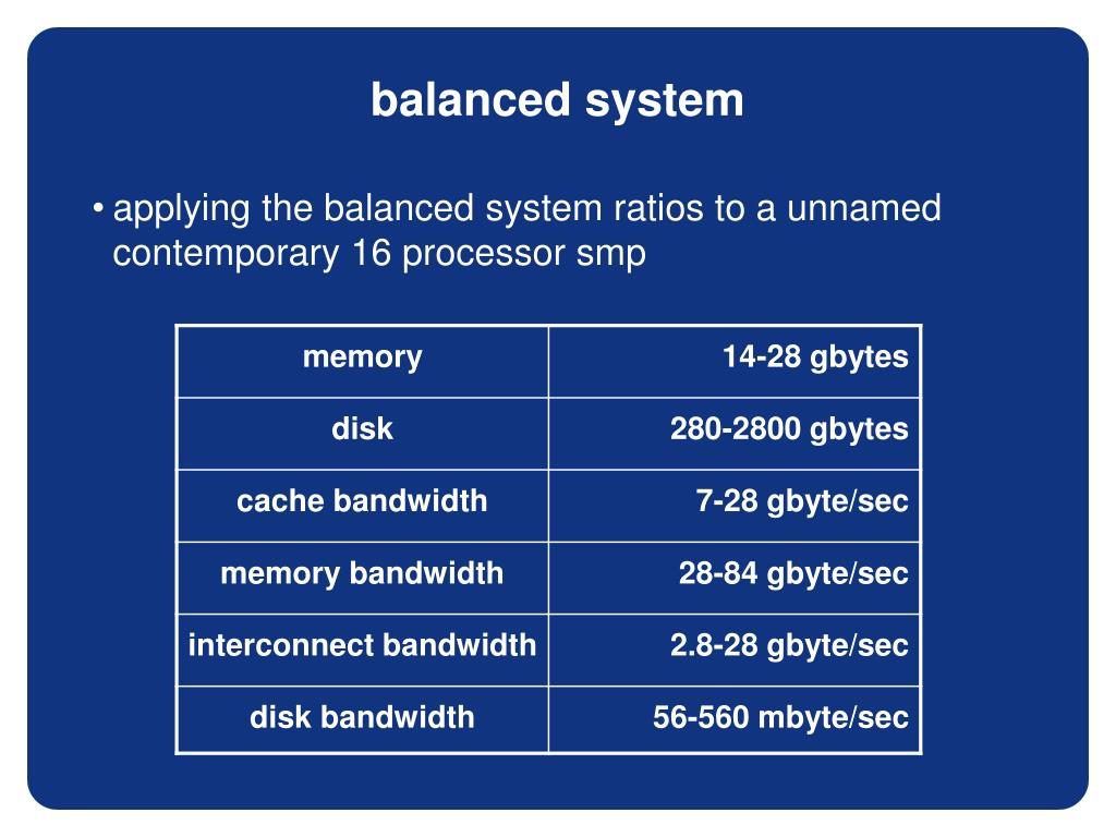 balanced system