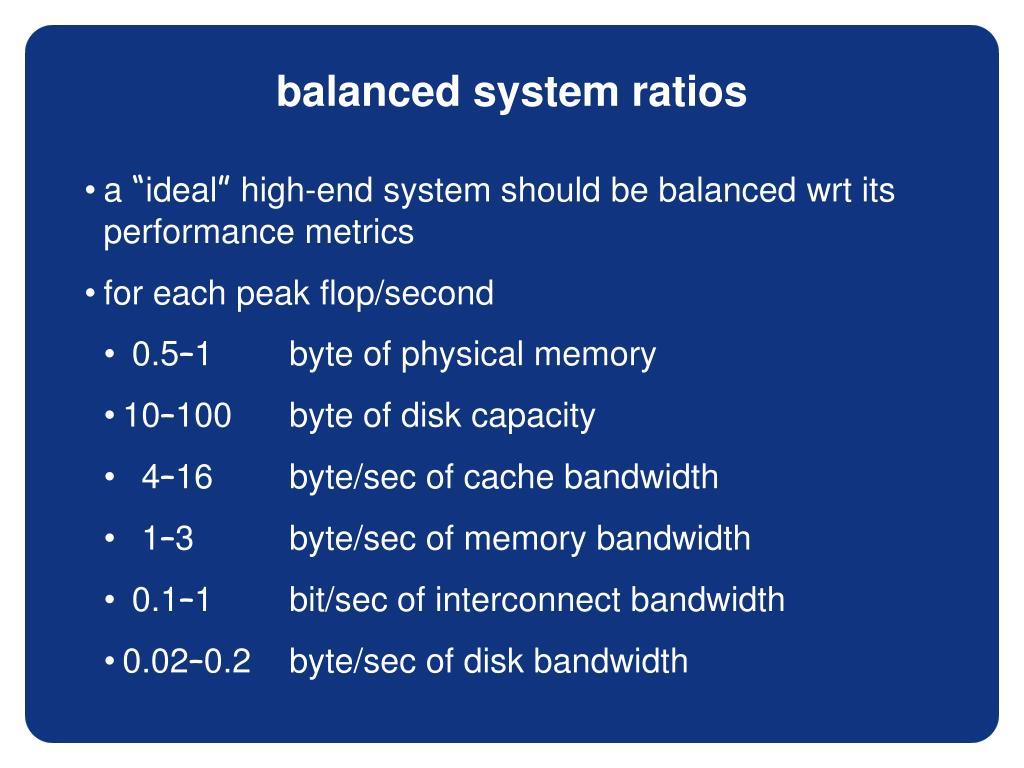 balanced system ratios