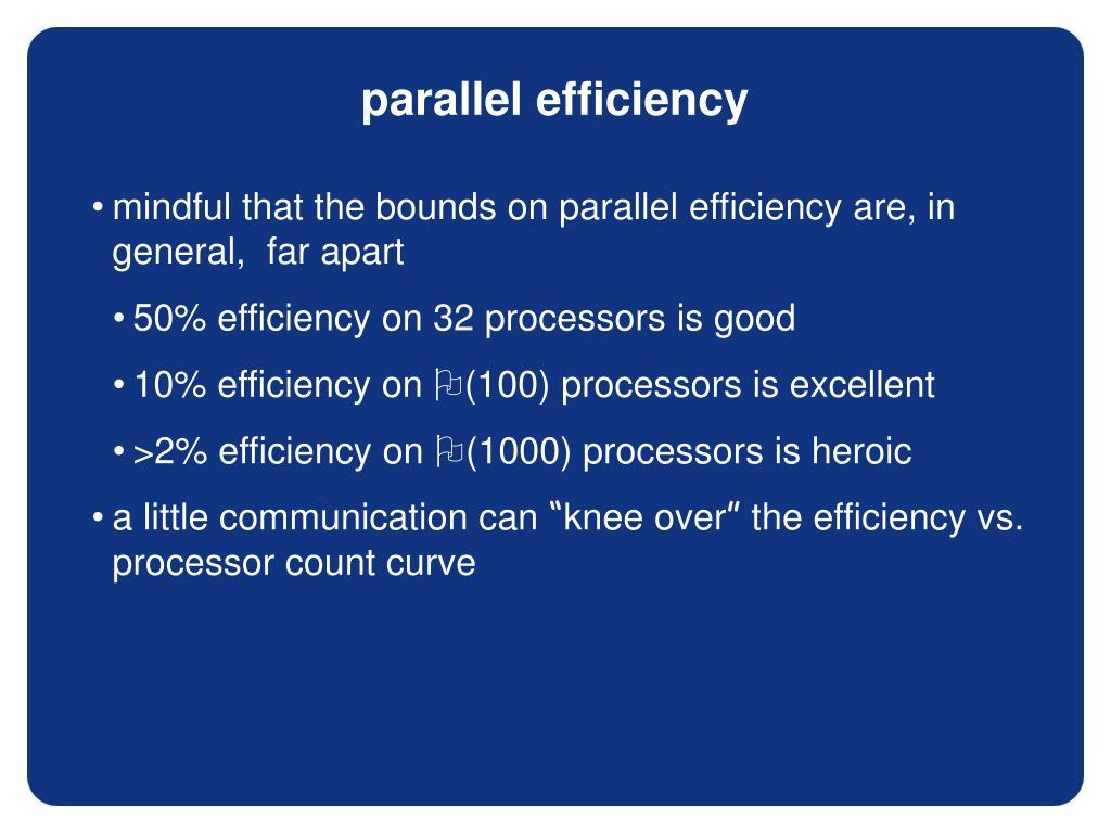 parallel efficiency