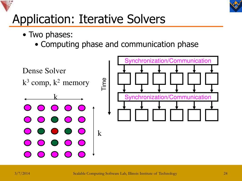 Synchronization/Communication