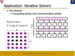 dense solver k 3 comp k 2 memory