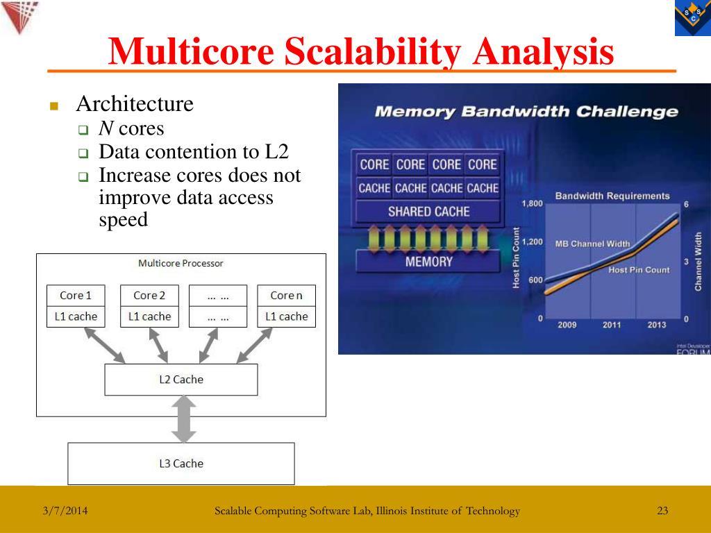Multicore Scalability Analysis