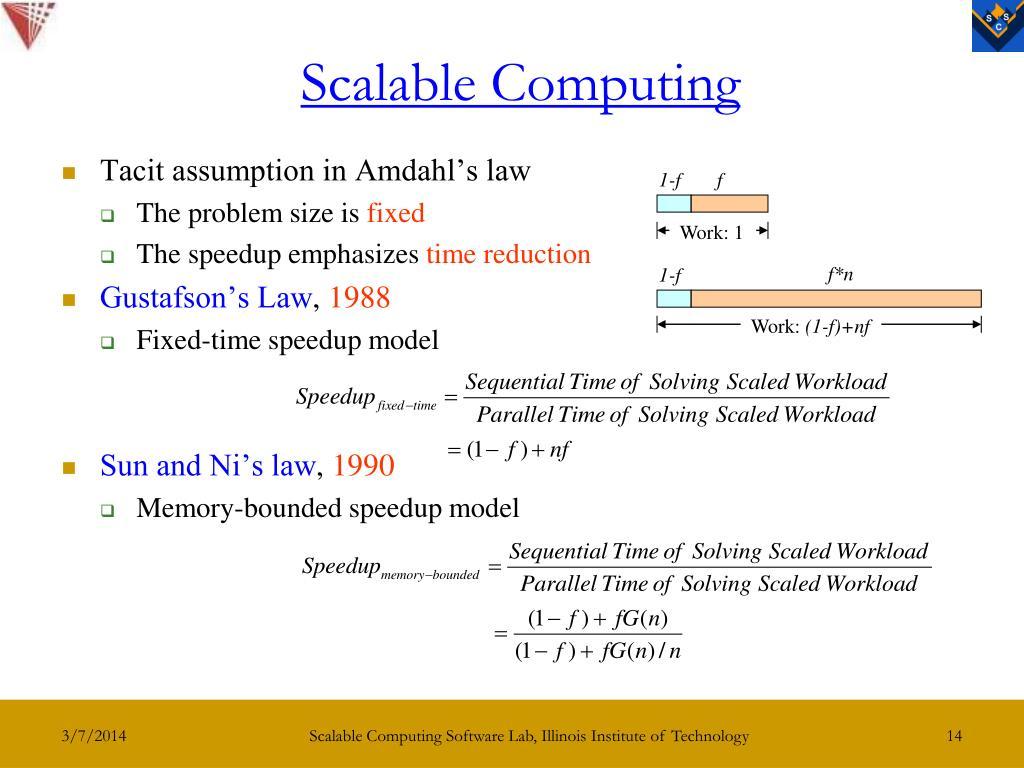 Scalable Computing