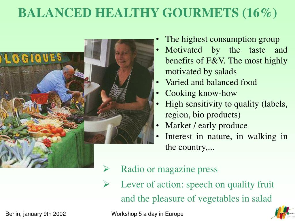 BALANCED HEALTHY GOURMETS (16%)