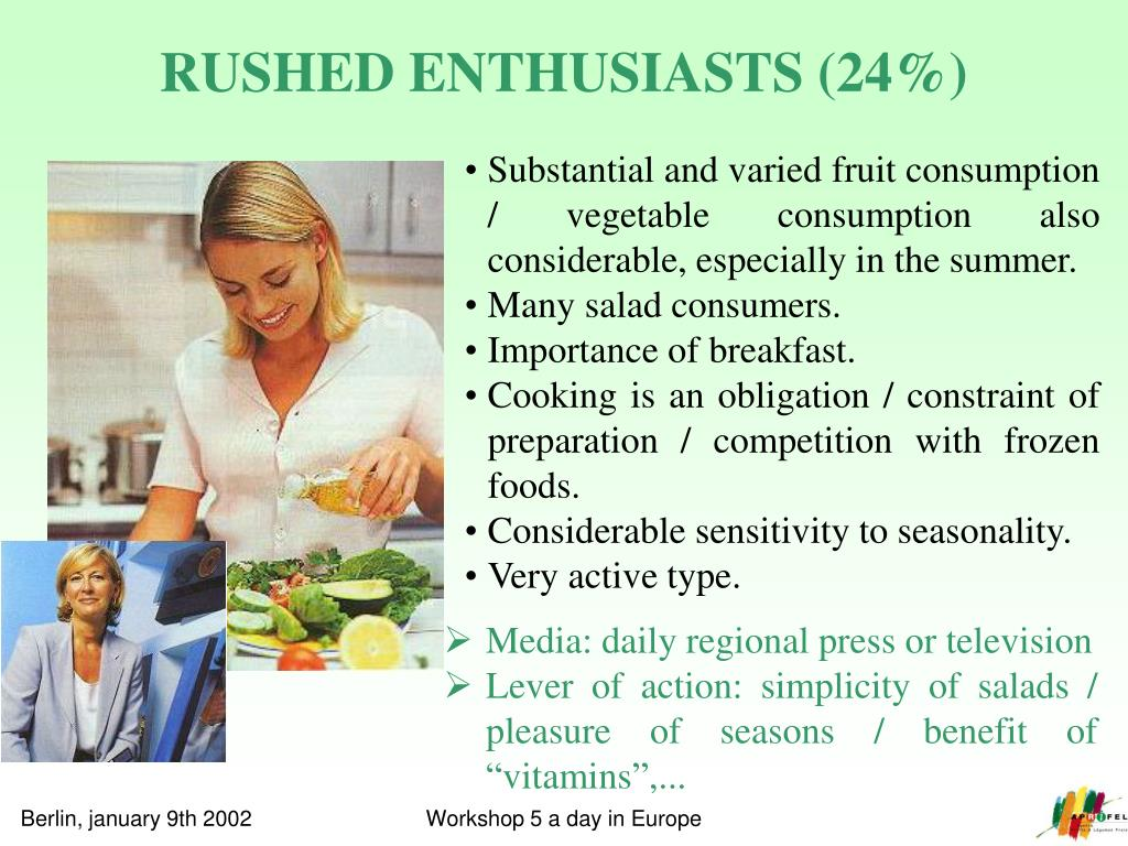 RUSHED ENTHUSIASTS (24%)