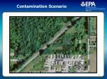 contamination scenario