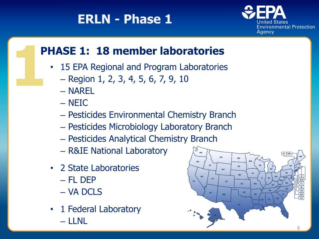 ERLN - Phase 1