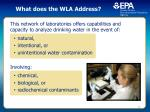 what does the wla address