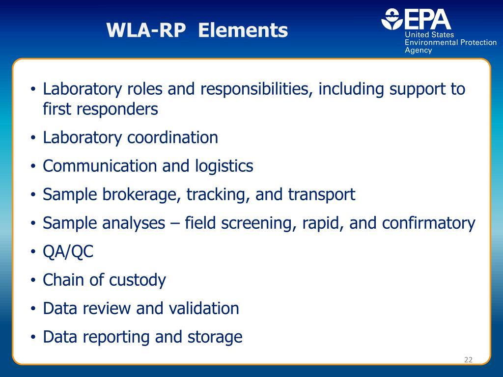 WLA-RP  Elements