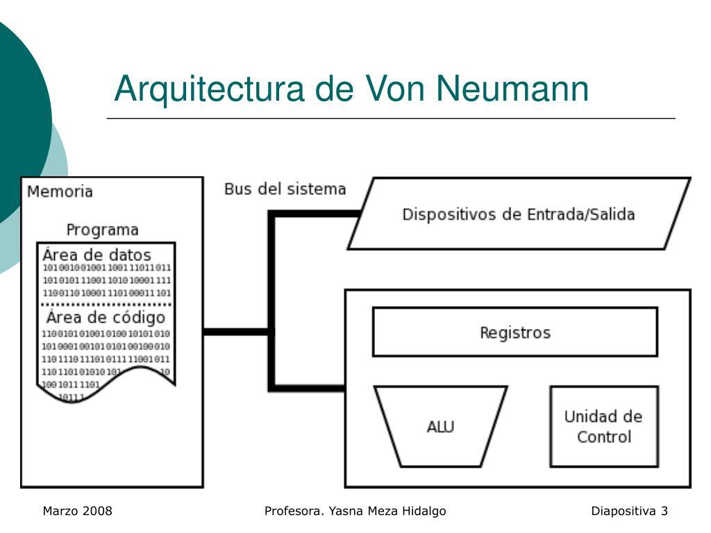 ppt arquitectura von neumann powerpoint presentation