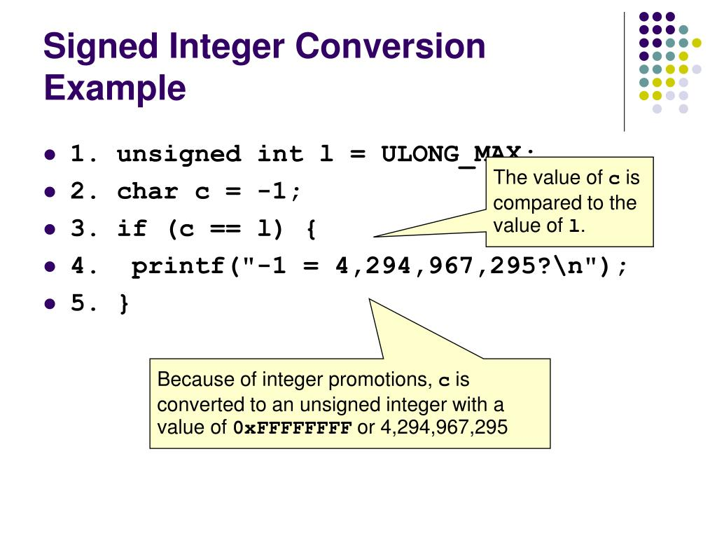 Signed Integer Conversion Example