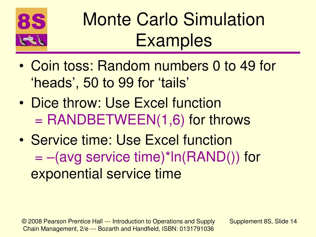 Monte Carlo Simulation Examples
