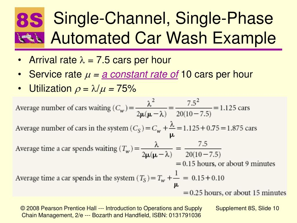 Single-Channel, Single-Phase