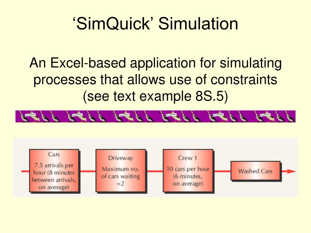 'SimQuick' Simulation