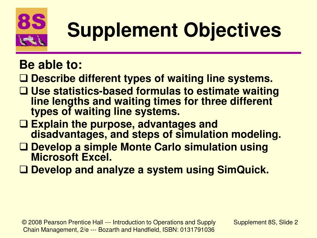 Supplement Objectives