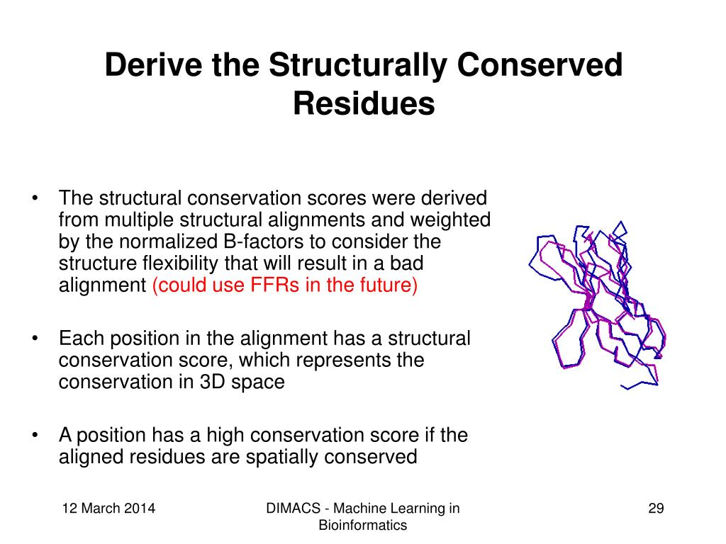 Derive the Structurally Conserved Residues
