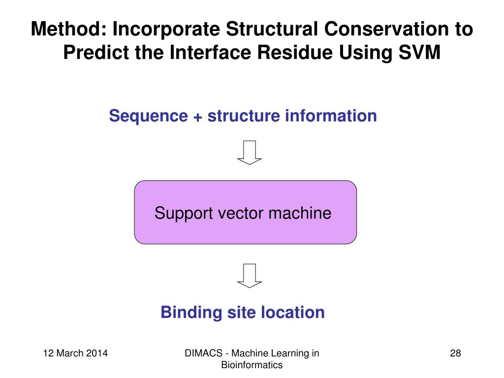 Method: Incorporate Structural Conservation to Predict the Interface Residue Using SVM