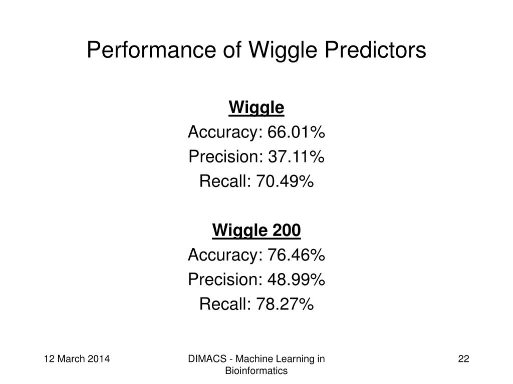 Performance of Wiggle Predictors
