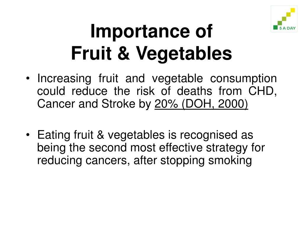 Importance of
