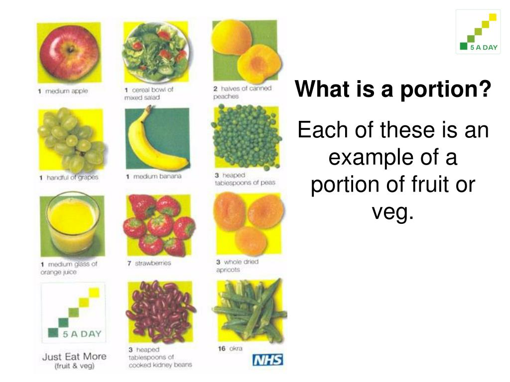 What is a portion?