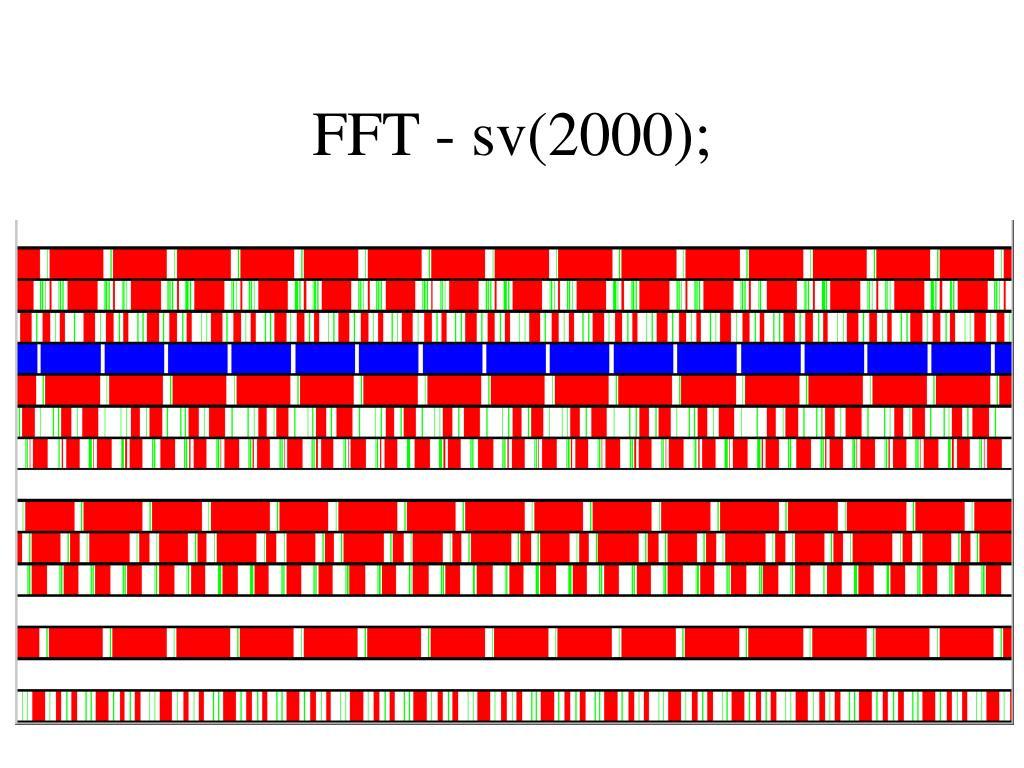 FFT - sv(2000);