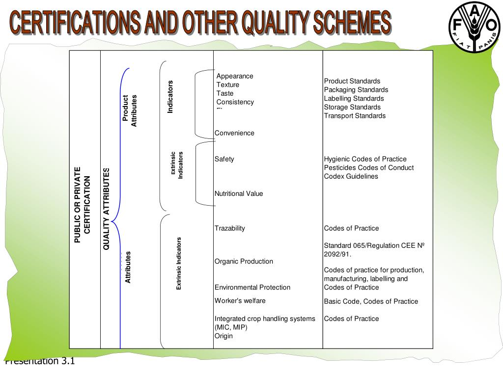 CERTIFICATIONS AND OTHER QUALITY SCHEMES
