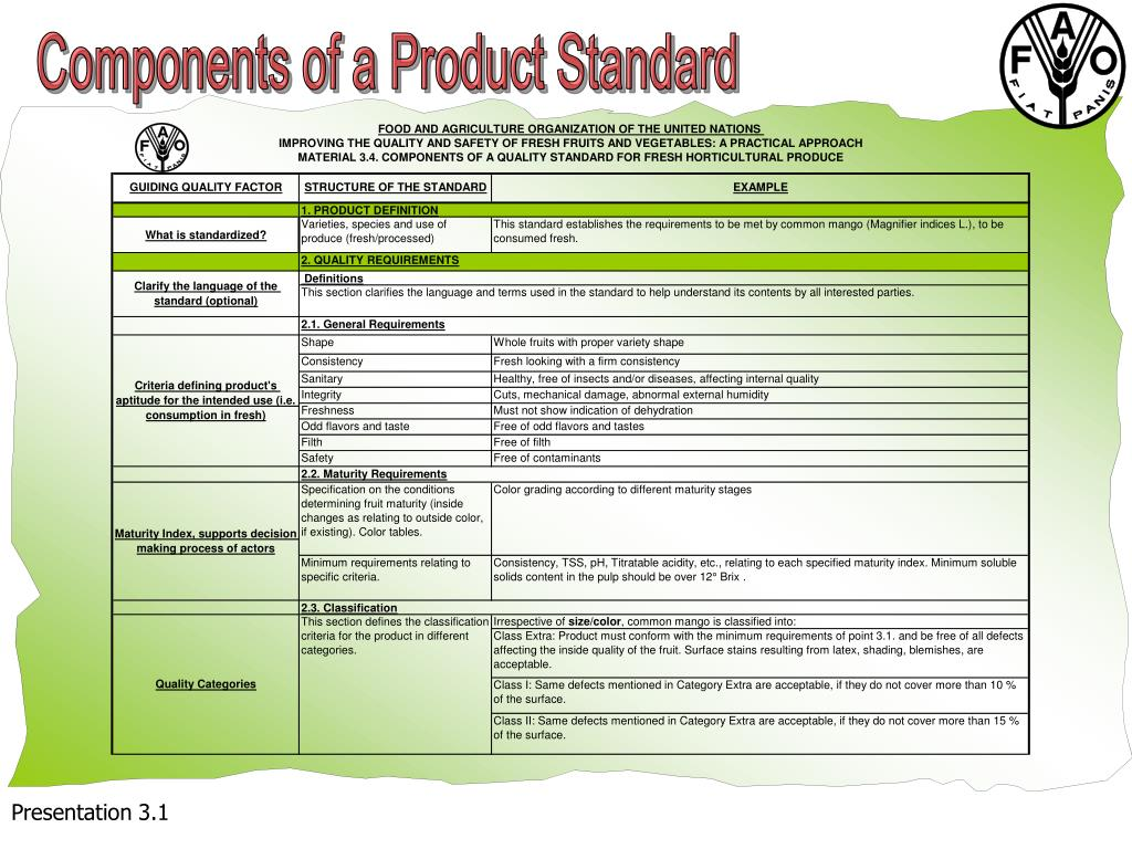 Components of a Product Standard
