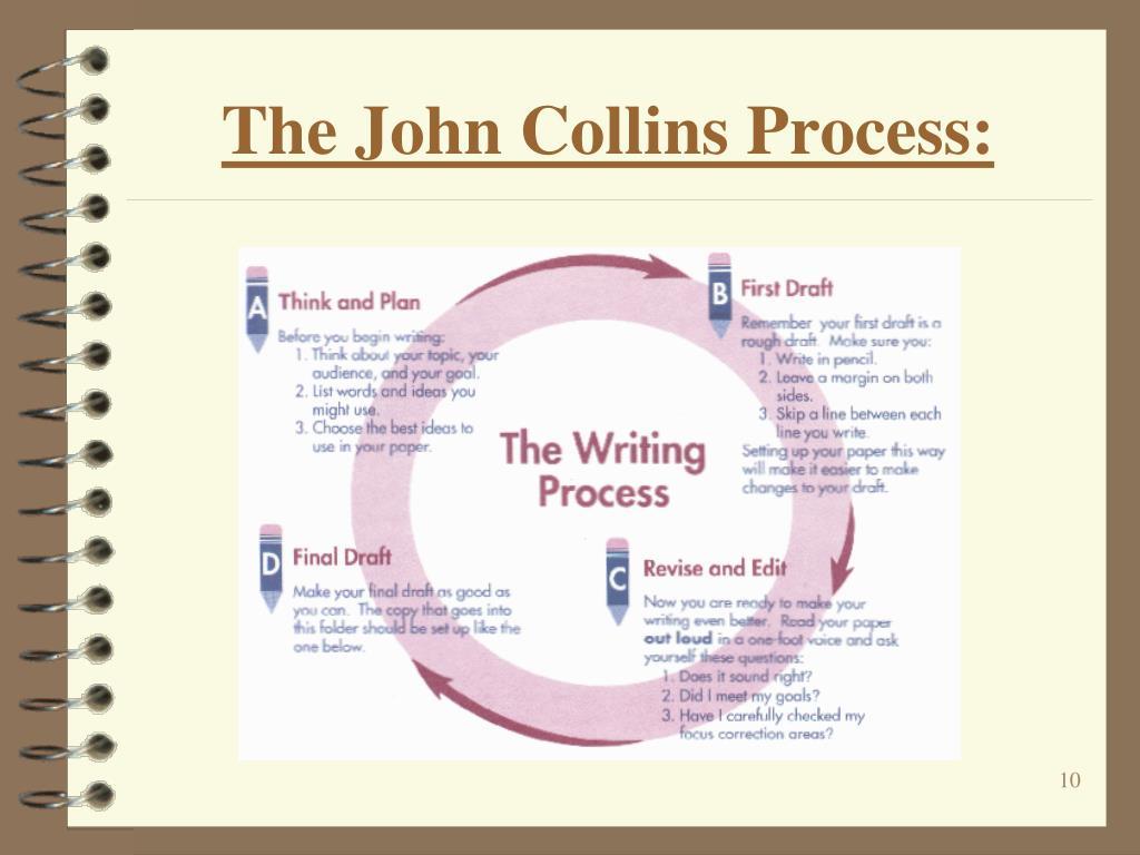 Collins Writing to Address PA Core Standards