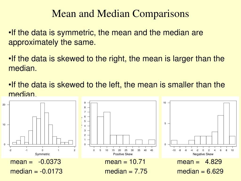 Mean and Median Comparisons