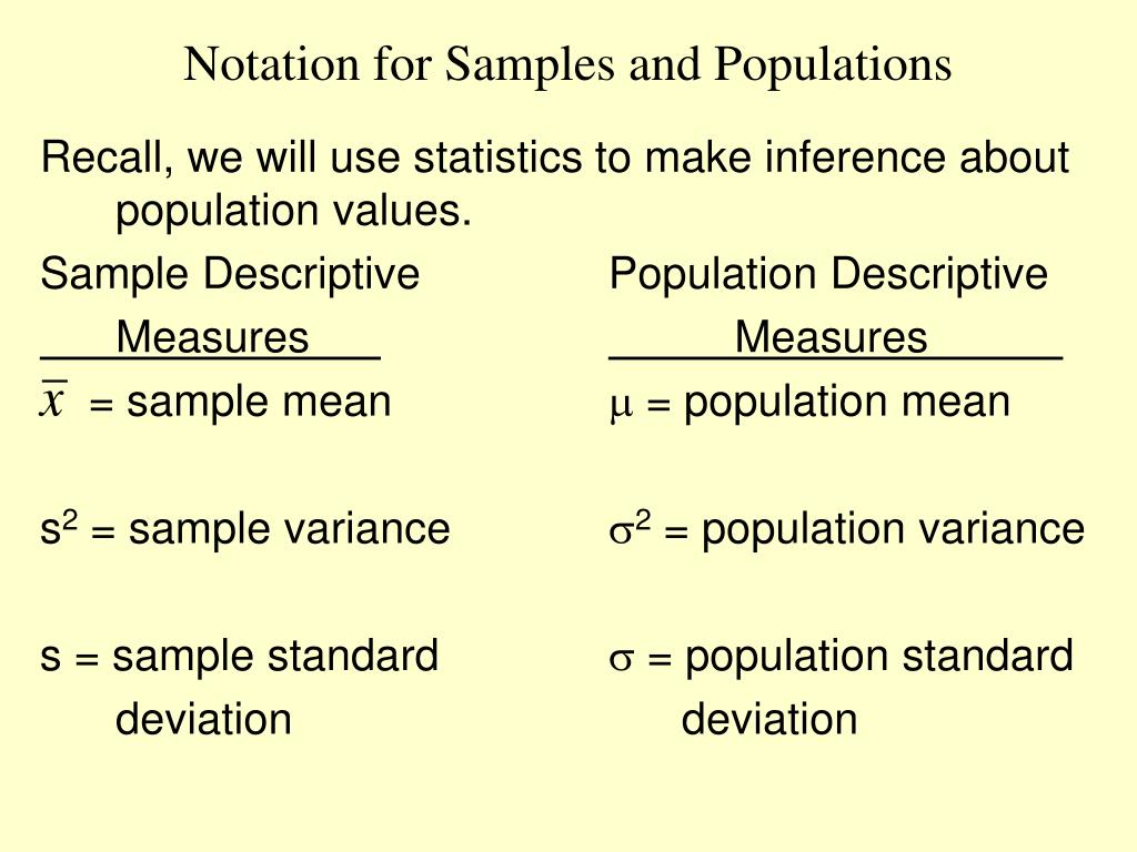 Notation for Samples and Populations