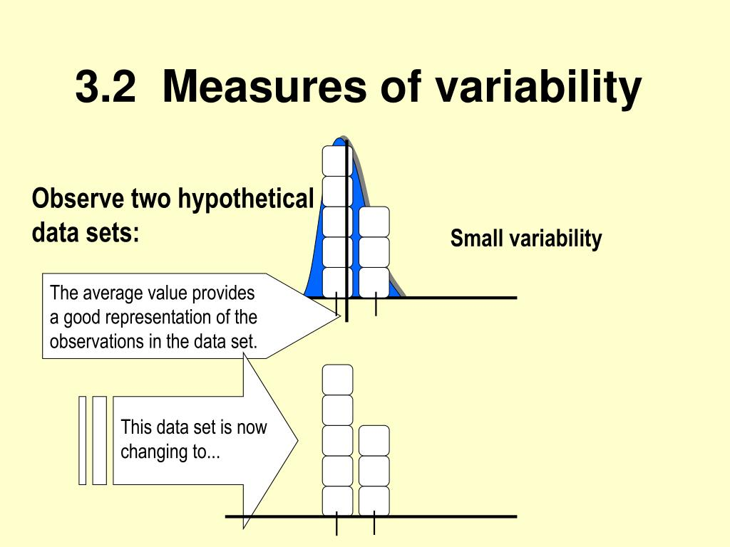 3.2  Measures of variability