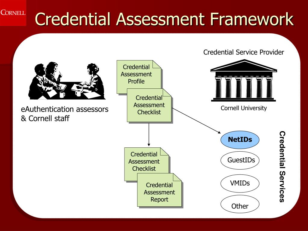 Credential Assessment Framework