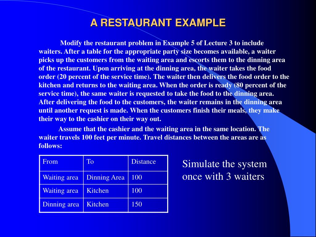 A RESTAURANT EXAMPLE