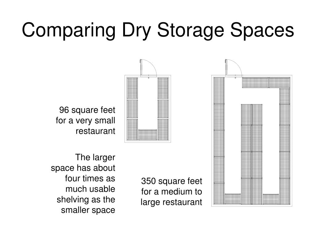 Comparing Dry Storage Spaces