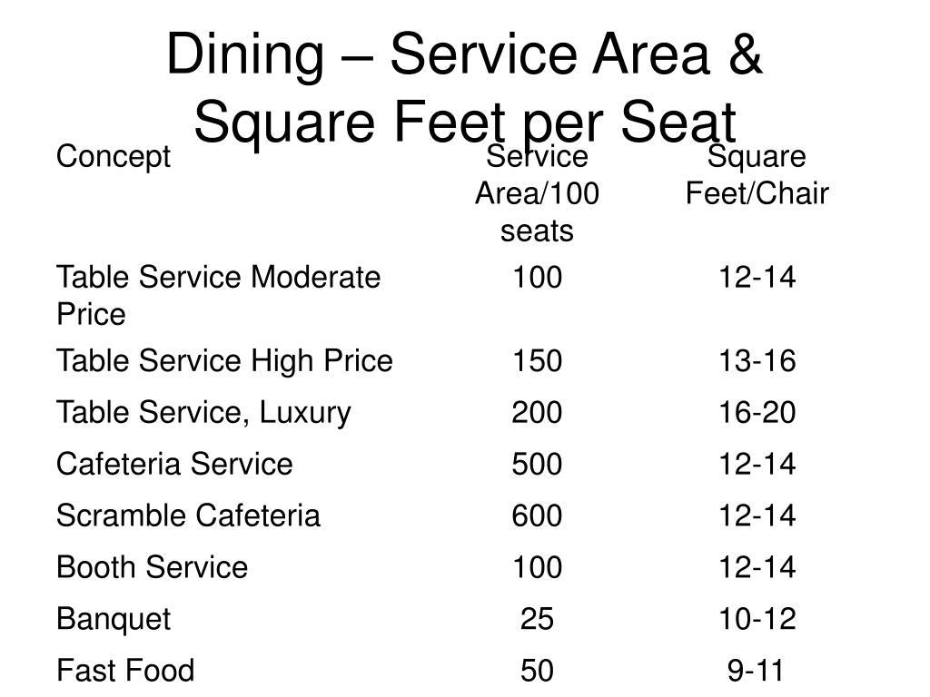 Dining – Service Area &