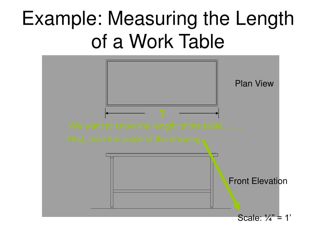 Example: Measuring the Length of a Work Table