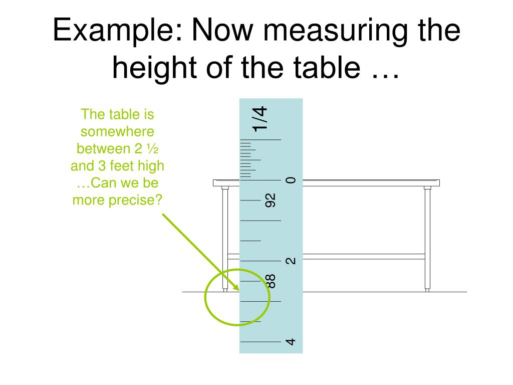 Example: Now measuring the height of the table …