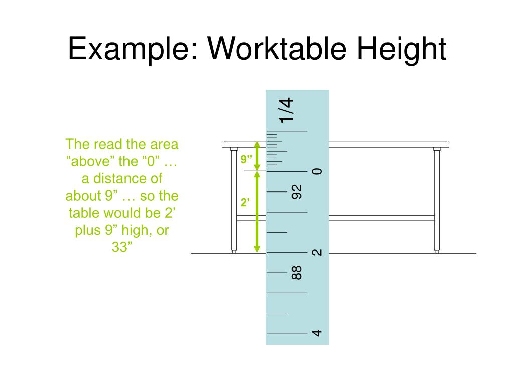 Example: Worktable Height