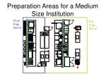 preparation areas for a medium size institution