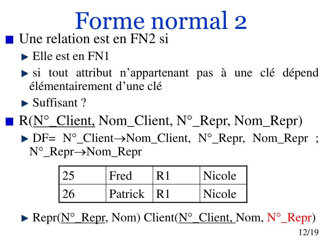 Forme normal 2