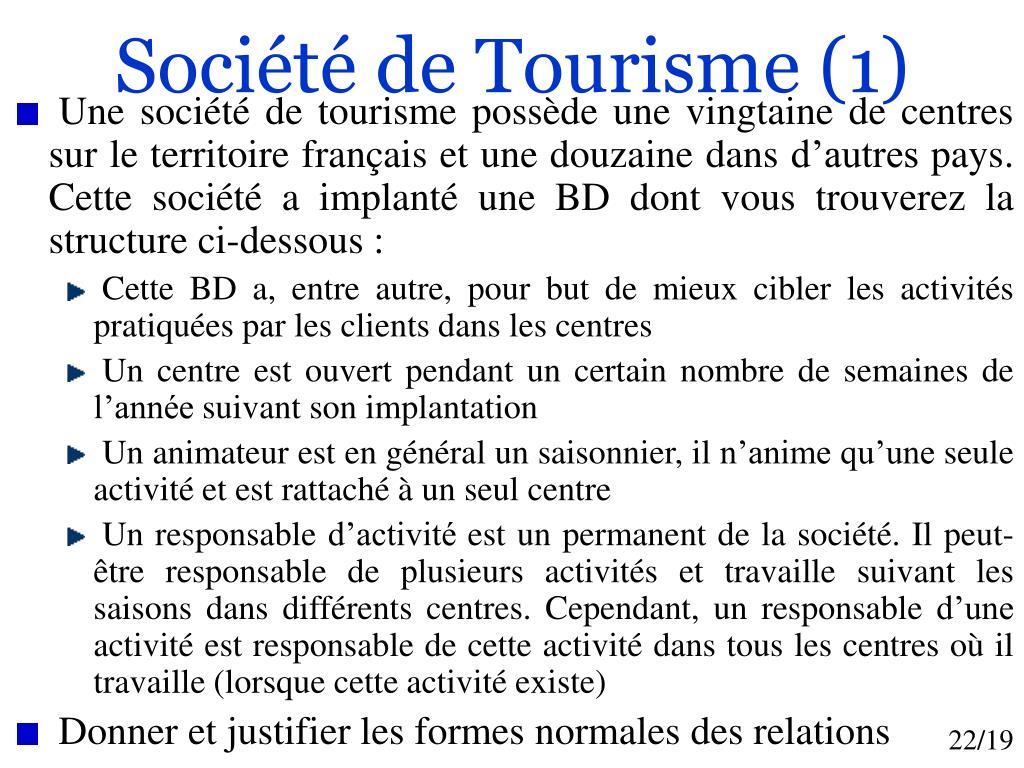 Société de Tourisme (1)